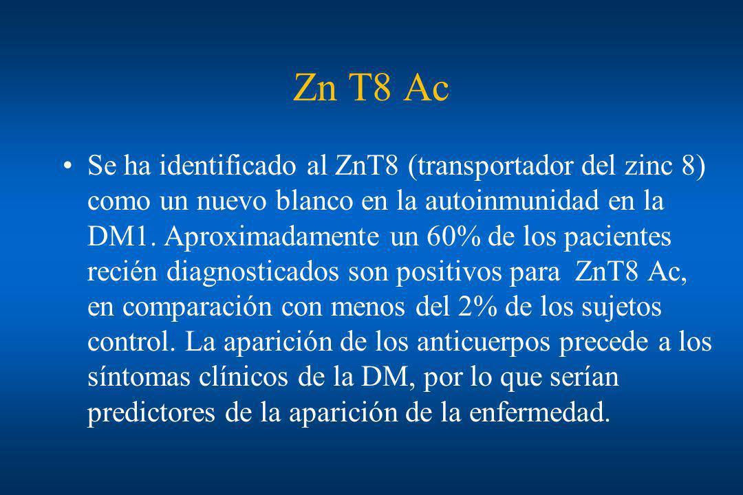 Zn T8 Ac