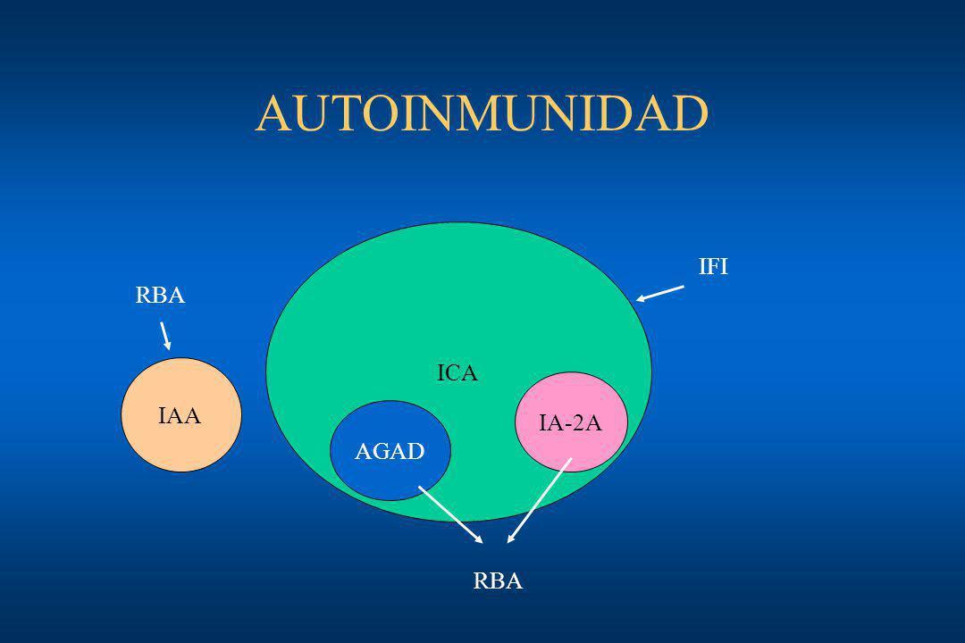AUTOINMUNIDAD ICA IFI RBA IAA IA-2A AGAD RBA