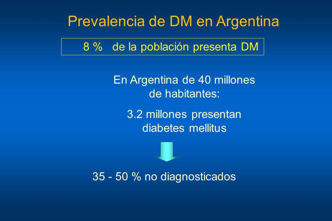 Prevalencia de DM en Argentina