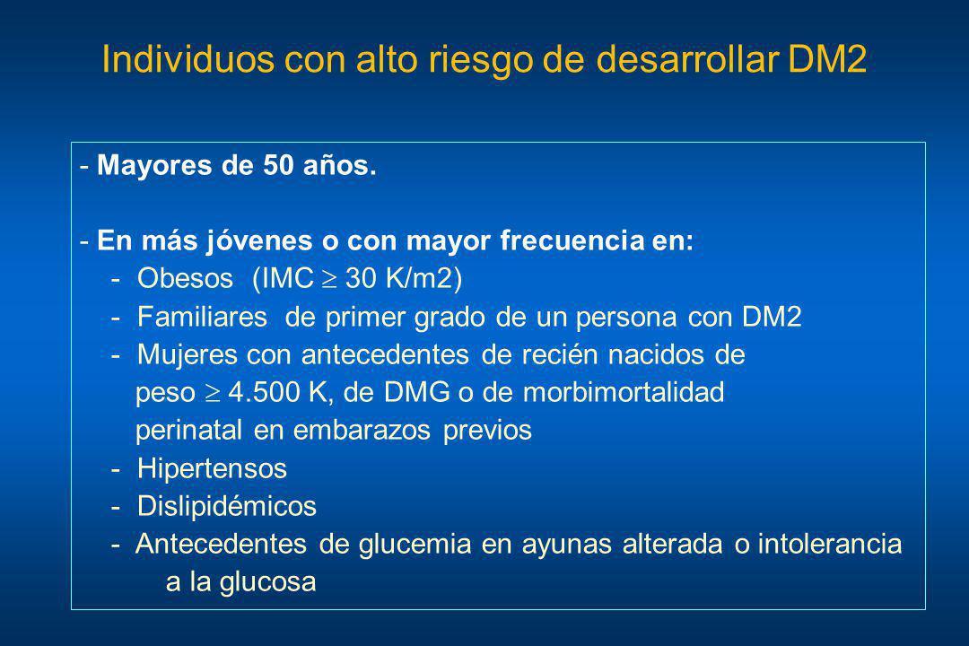 Individuos con alto riesgo de desarrollar DM2