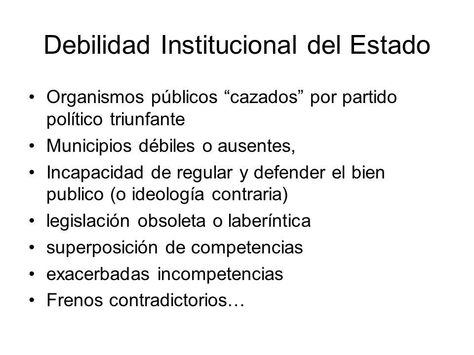 Debilidad Institucional del Estado