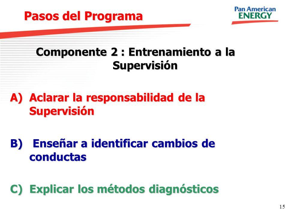 Componente 2 : Entrenamiento a la Supervisión