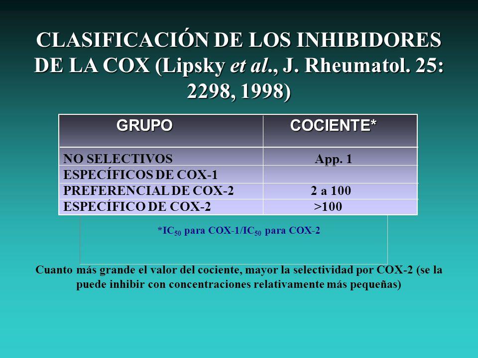 *IC50 para COX-1/IC50 para COX-2