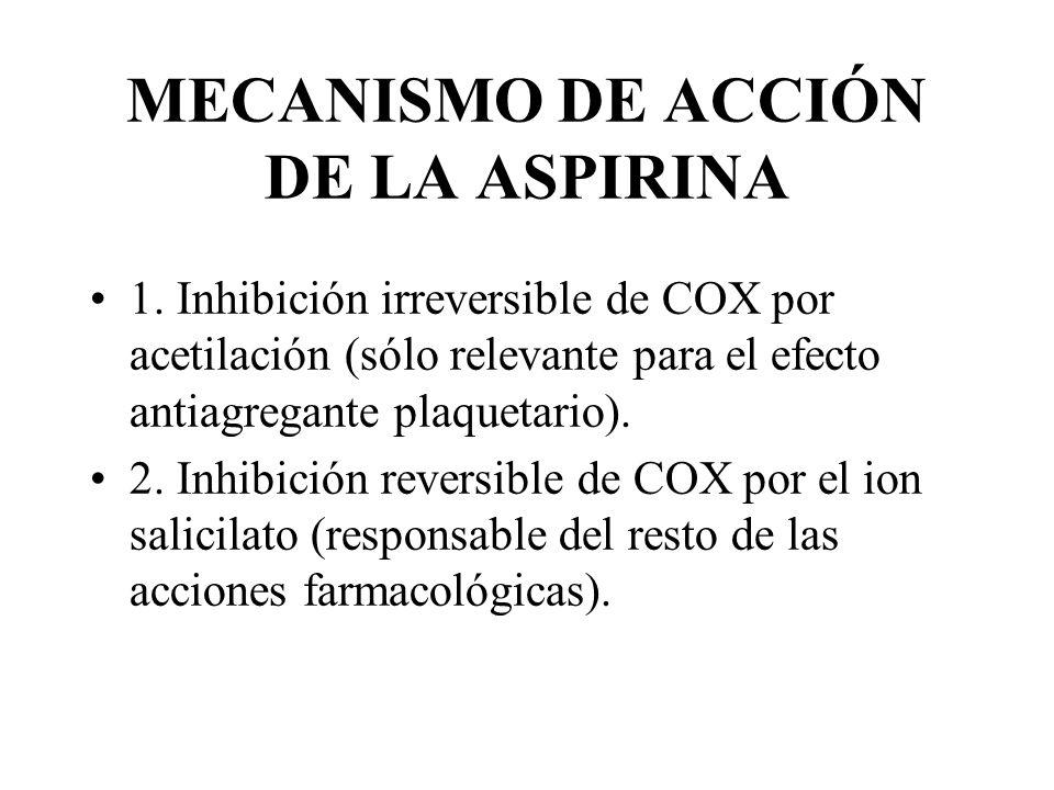 MECANISMO DE ACCIÓN DE LA ASPIRINA
