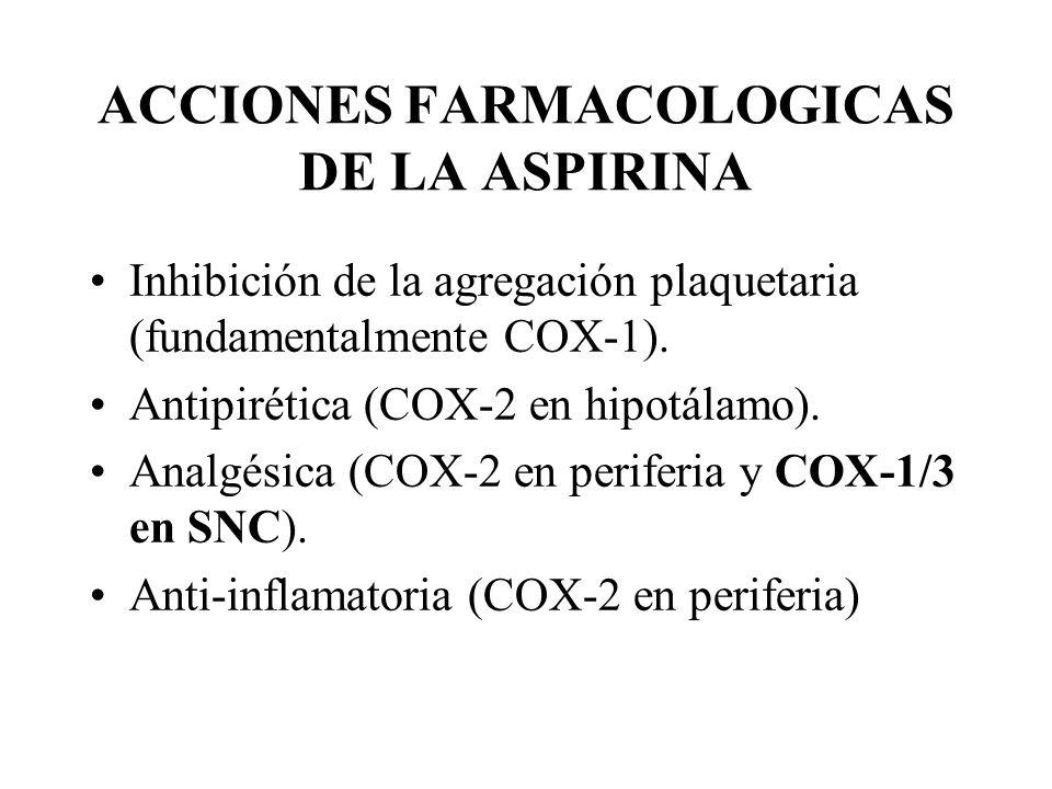 ACCIONES FARMACOLOGICAS DE LA ASPIRINA