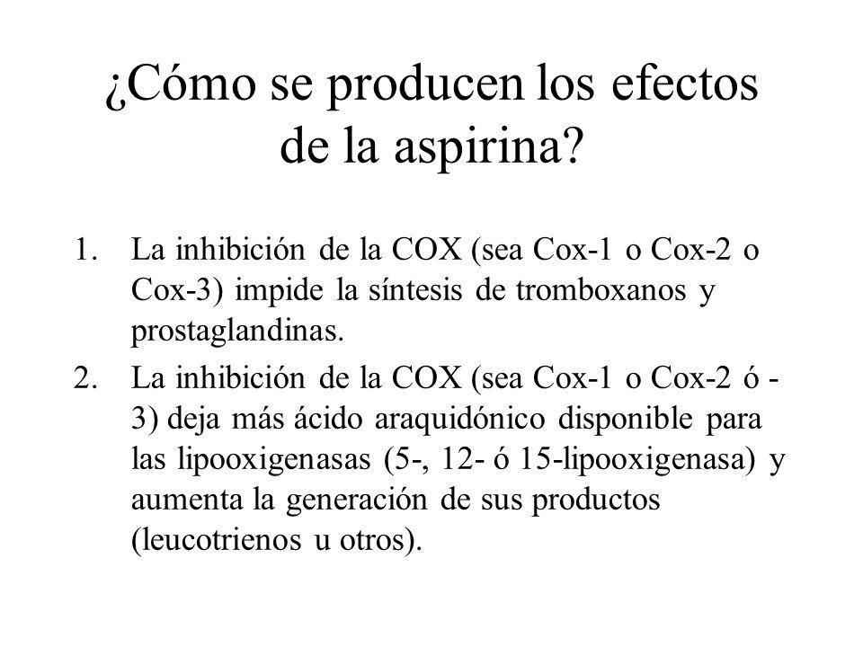 ¿Cómo se producen los efectos de la aspirina