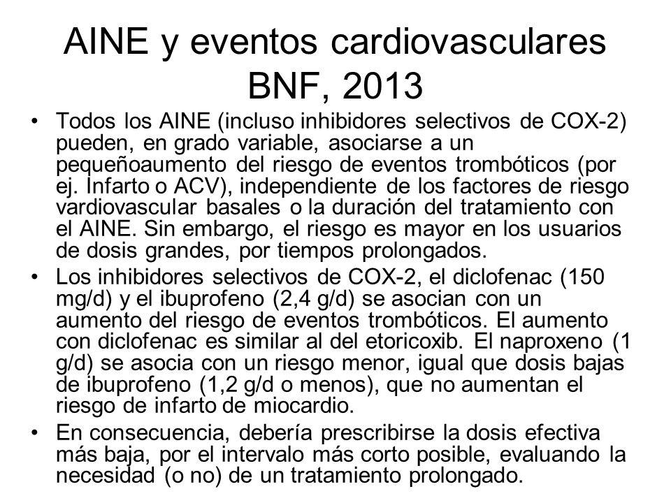 AINE y eventos cardiovasculares BNF, 2013