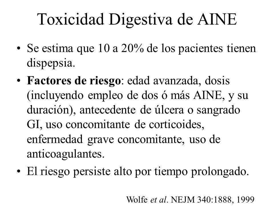 Toxicidad Digestiva de AINE