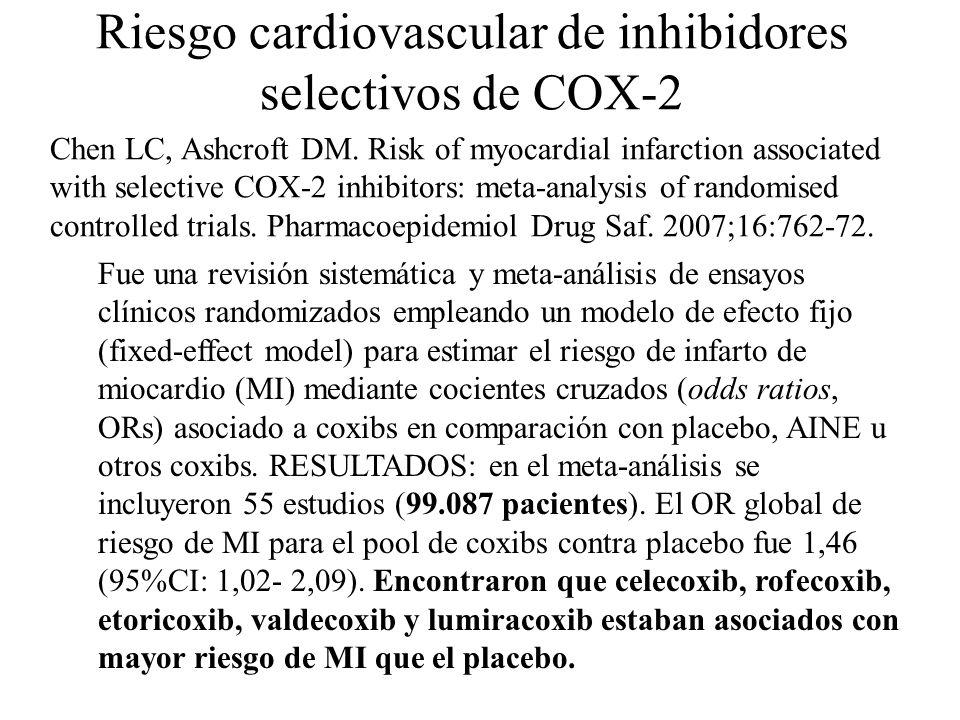 Riesgo cardiovascular de inhibidores selectivos de COX-2