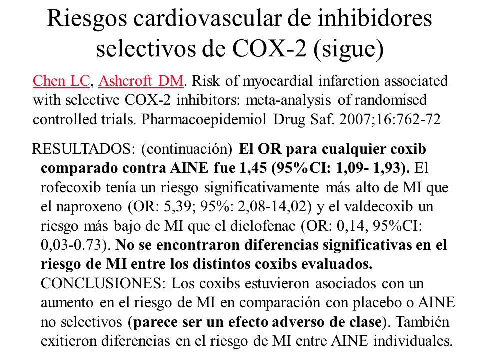 Riesgos cardiovascular de inhibidores selectivos de COX-2 (sigue)