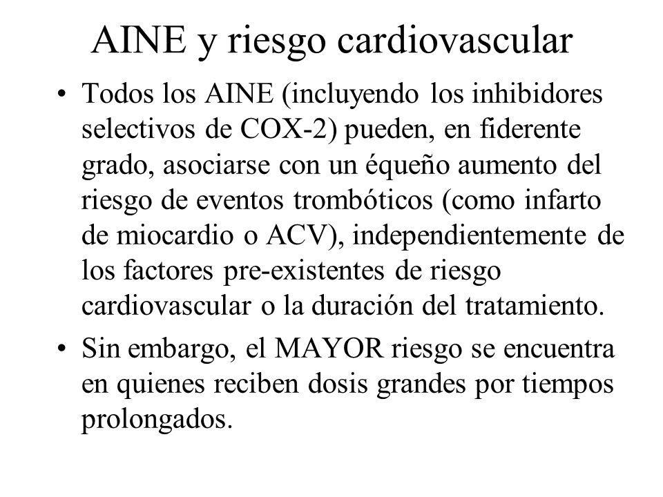 AINE y riesgo cardiovascular
