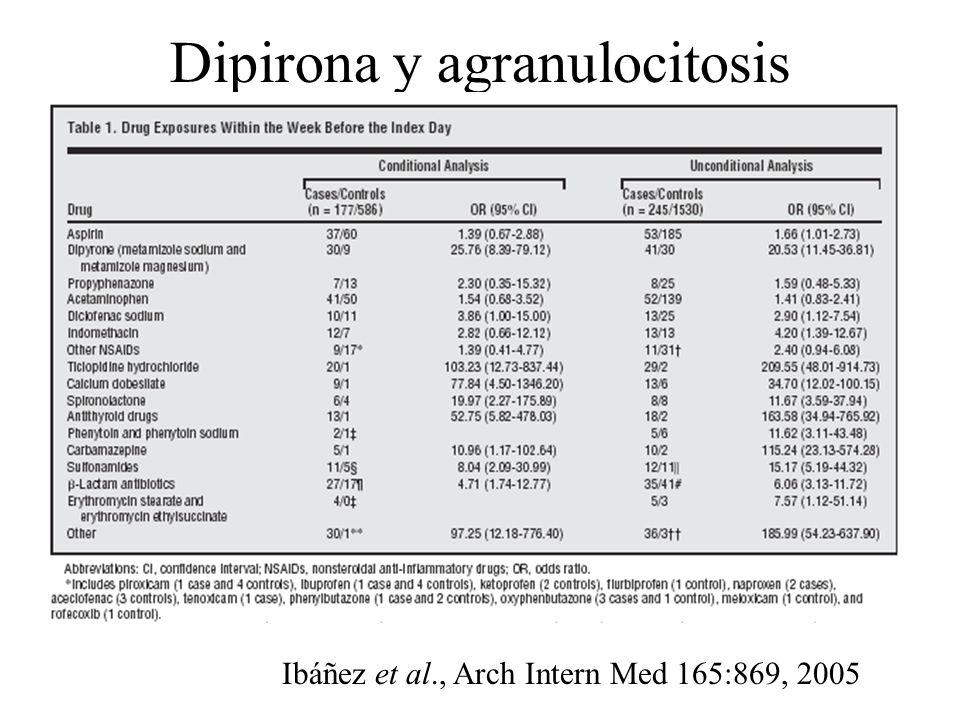 Dipirona y agranulocitosis