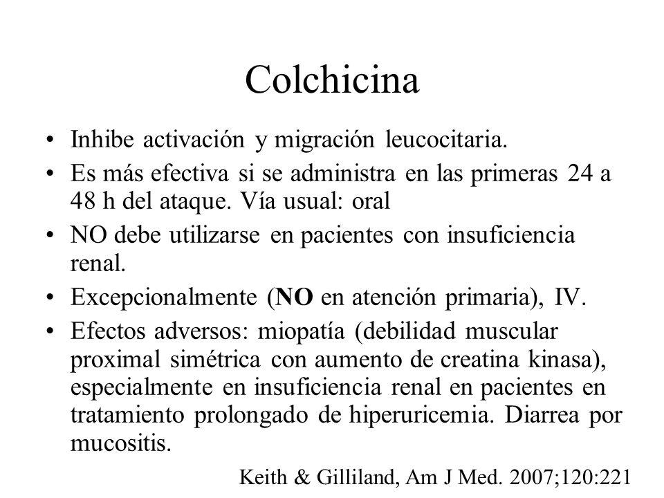 Colchicina Inhibe activación y migración leucocitaria.