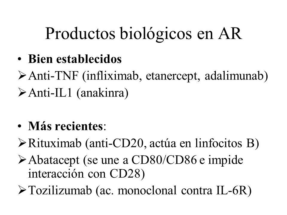 Productos biológicos en AR
