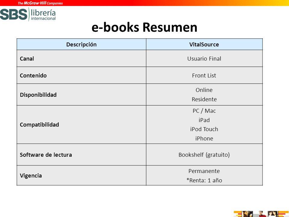 e-books Resumen * Descripción VitalSource Canal Usuario Final