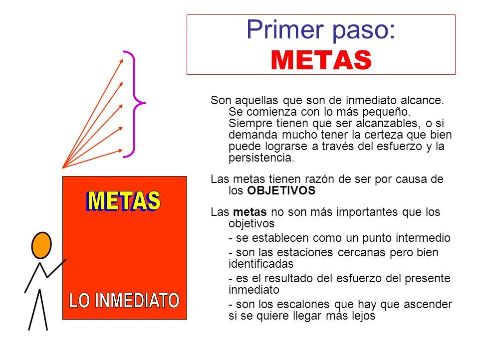 Primer paso: METAS METAS LO INMEDIATO