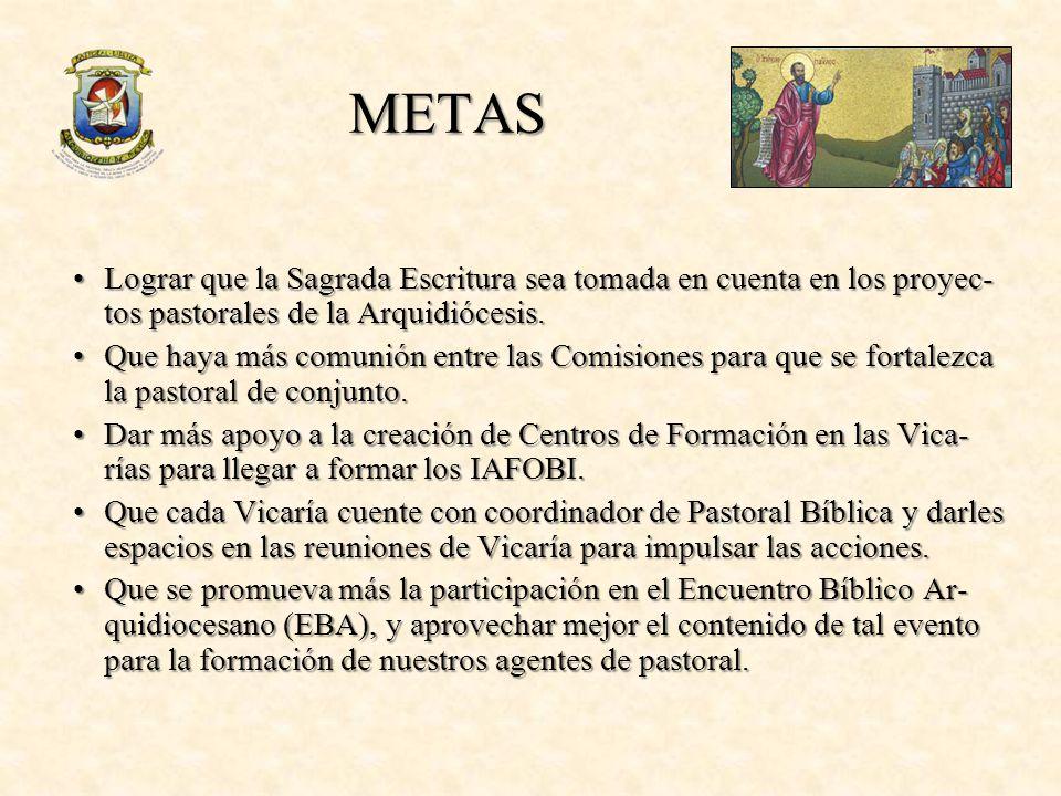 METAS Lograr que la Sagrada Escritura sea tomada en cuenta en los proyec-tos pastorales de la Arquidiócesis.