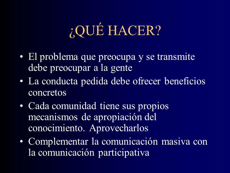 ¿QUÉ HACER El problema que preocupa y se transmite debe preocupar a la gente. La conducta pedida debe ofrecer beneficios concretos.