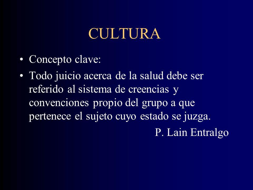 CULTURA Concepto clave: