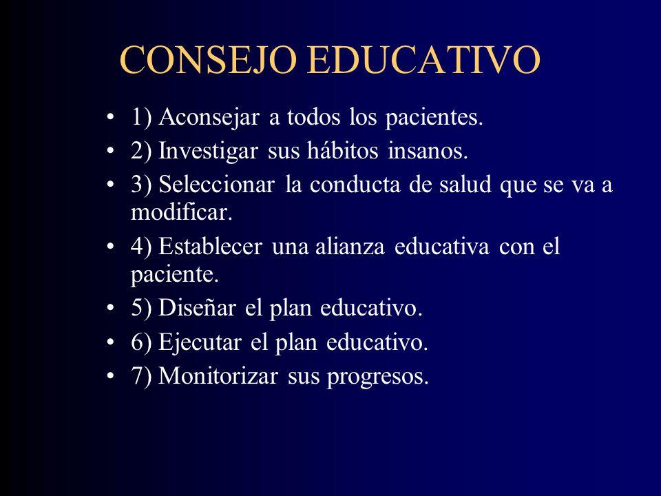 CONSEJO EDUCATIVO 1) Aconsejar a todos los pacientes.