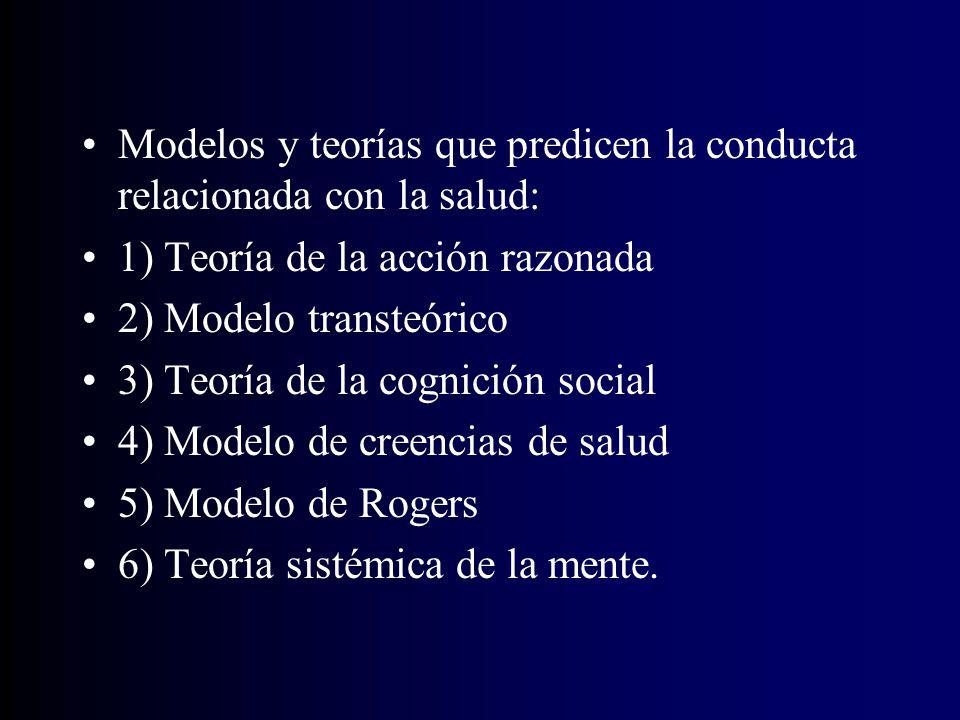 Modelos y teorías que predicen la conducta relacionada con la salud: