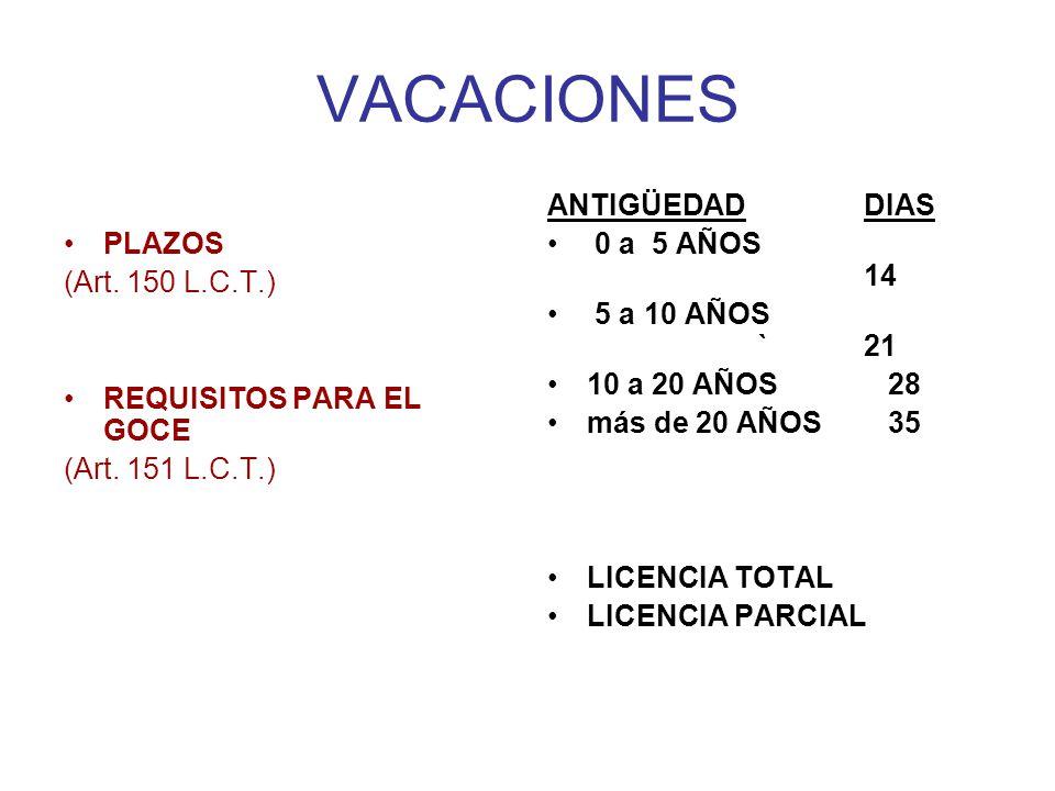 VACACIONES PLAZOS (Art. 150 L.C.T.) REQUISITOS PARA EL GOCE