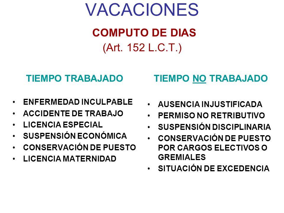 VACACIONES COMPUTO DE DIAS (Art. 152 L.C.T.)