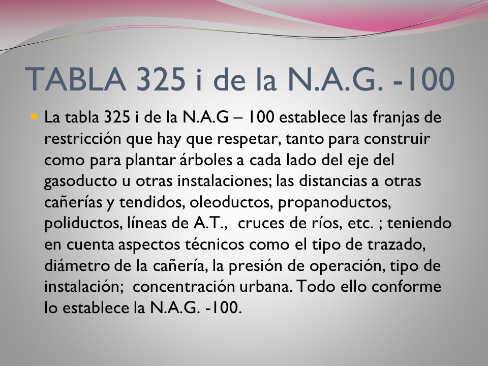 TABLA 325 i de la N.A.G. -100