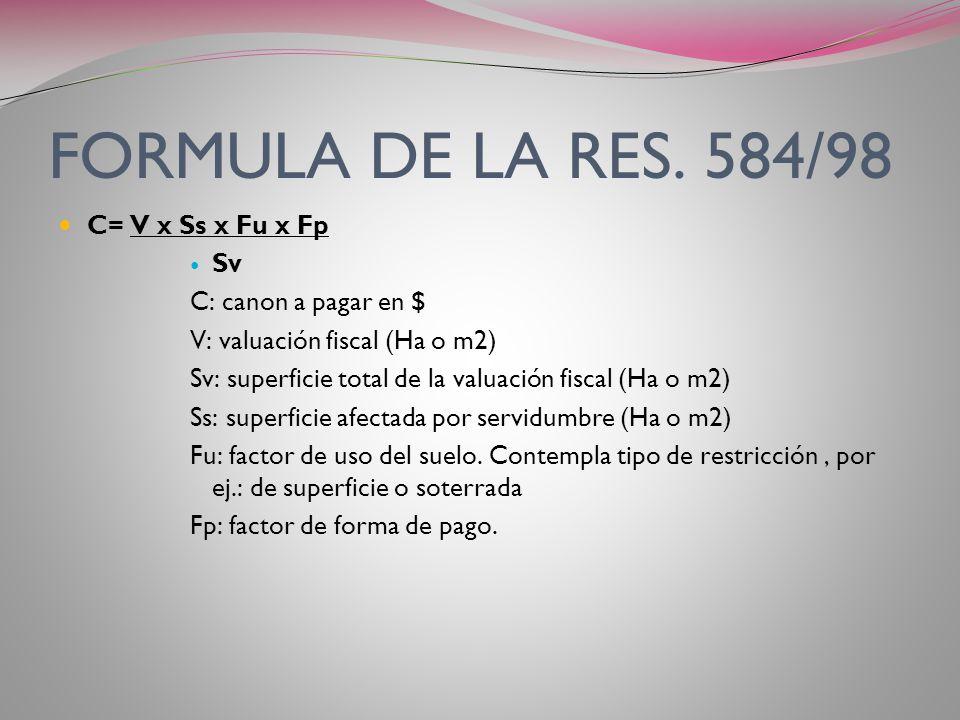 FORMULA DE LA RES. 584/98 C= V x Ss x Fu x Fp Sv C: canon a pagar en $
