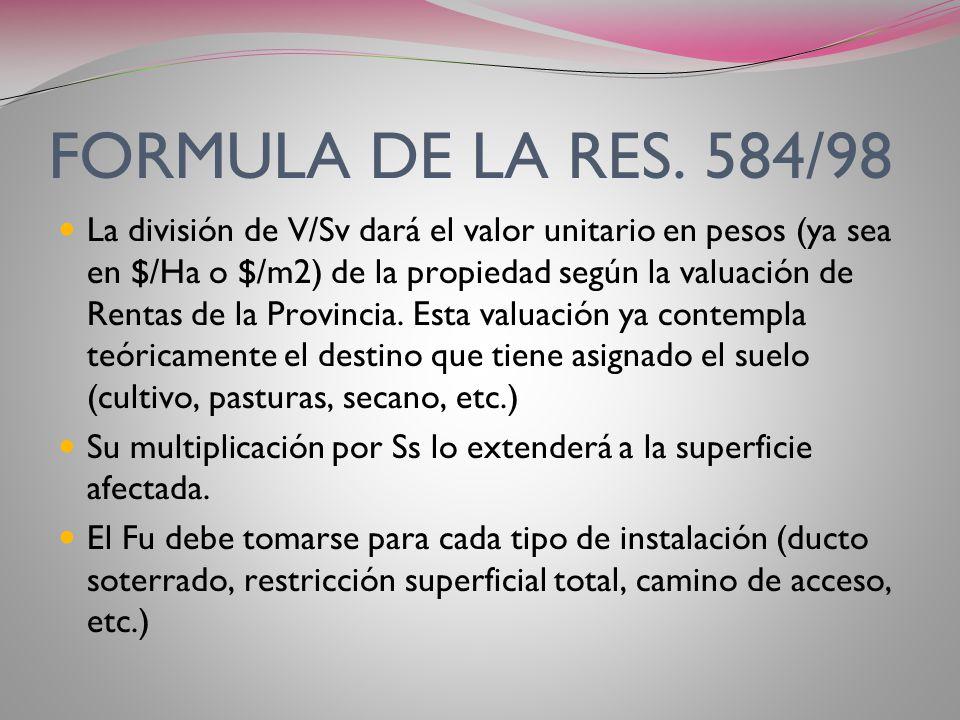 FORMULA DE LA RES. 584/98