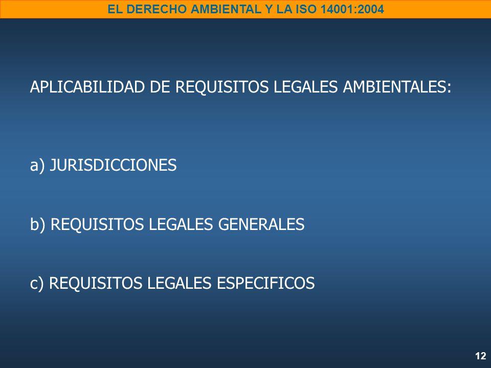 APLICABILIDAD DE REQUISITOS LEGALES AMBIENTALES: