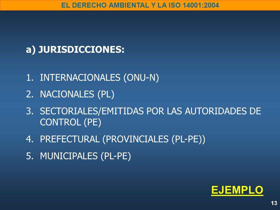 EJEMPLO a) JURISDICCIONES: INTERNACIONALES (ONU-N) NACIONALES (PL)