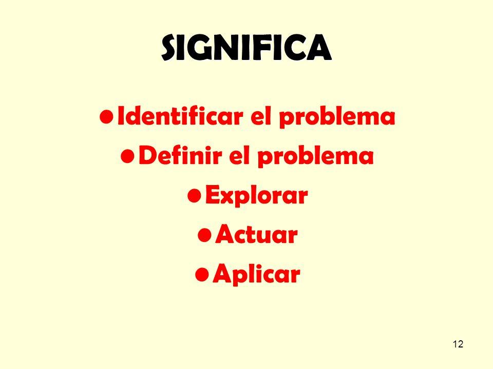 Identificar el problema