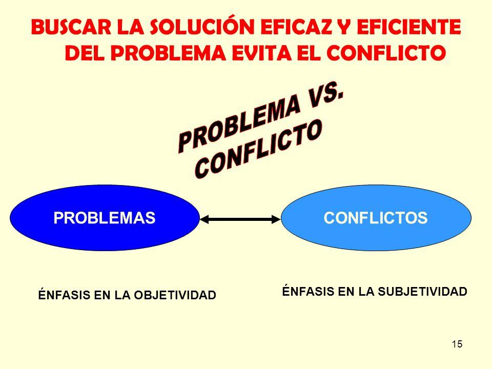 BUSCAR LA SOLUCIÓN EFICAZ Y EFICIENTE DEL PROBLEMA EVITA EL CONFLICTO