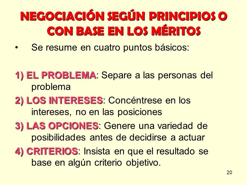 NEGOCIACIÓN SEGÚN PRINCIPIOS O CON BASE EN LOS MÉRITOS