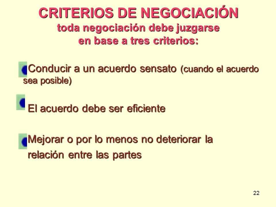 CRITERIOS DE NEGOCIACIÓN toda negociación debe juzgarse en base a tres criterios: