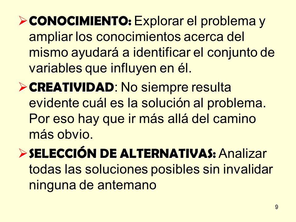 CONOCIMIENTO: Explorar el problema y ampliar los conocimientos acerca del mismo ayudará a identificar el conjunto de variables que influyen en él.