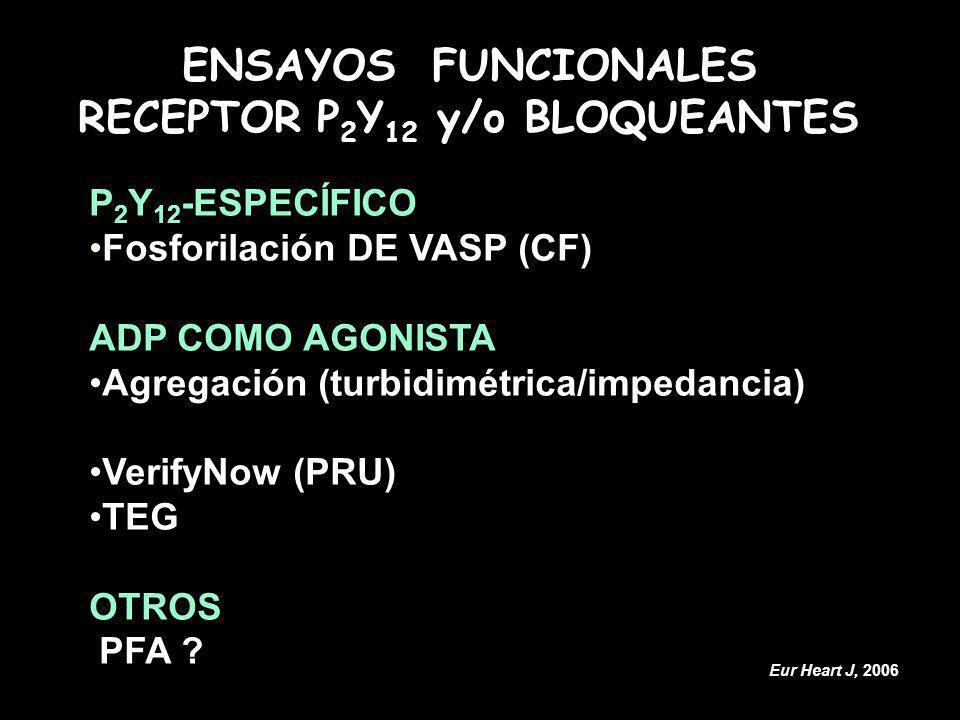 RECEPTOR P2Y12 y/o BLOQUEANTES