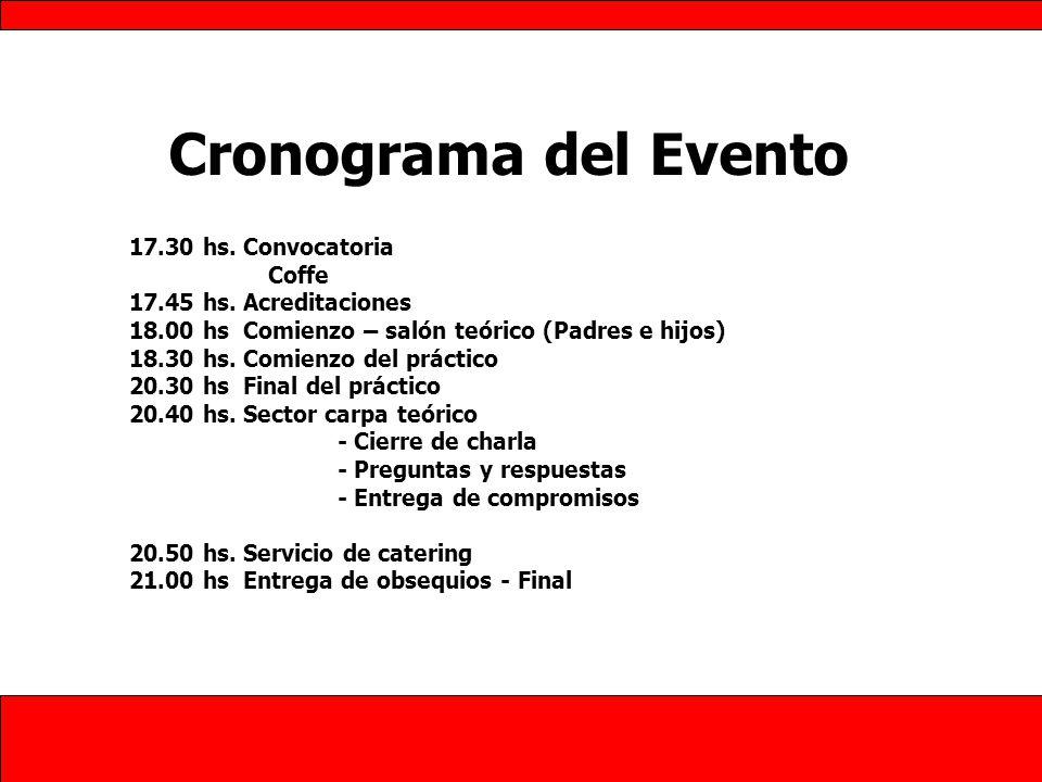 Cronograma del Evento 17.30 hs. Convocatoria Coffe