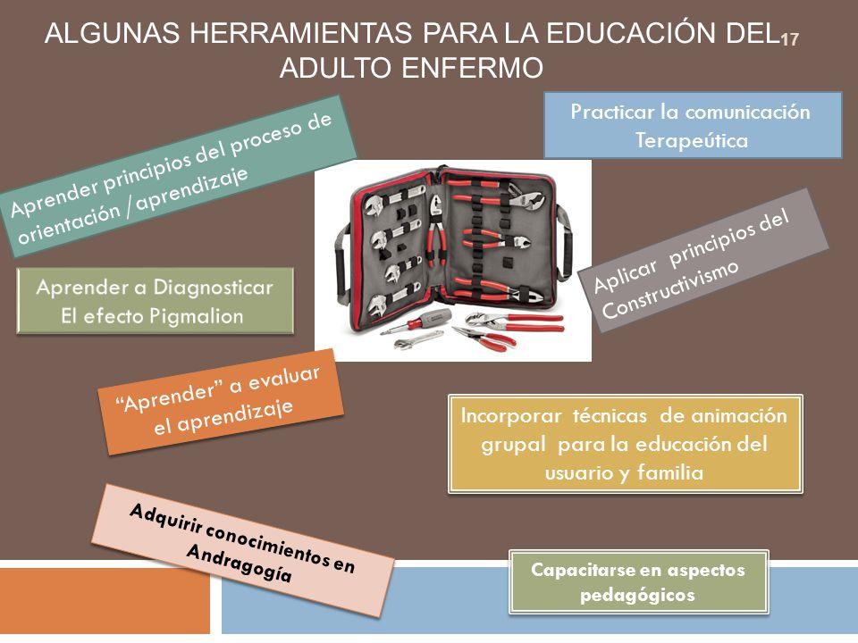 Adquirir conocimientos en Capacitarse en aspectos pedagógicos