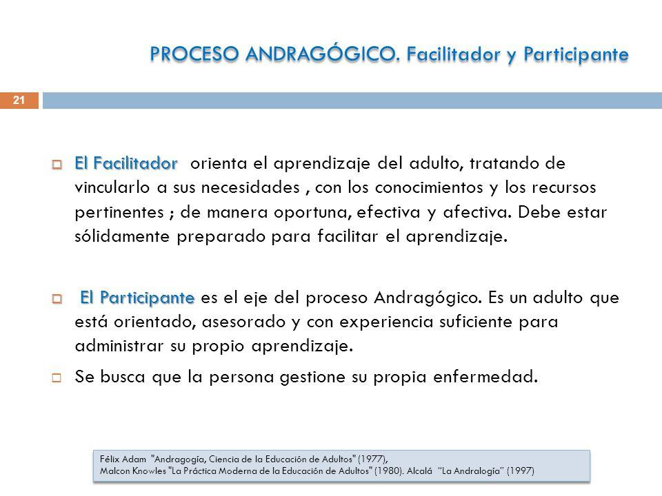 PROCESO ANDRAGÓGICO. Facilitador y Participante