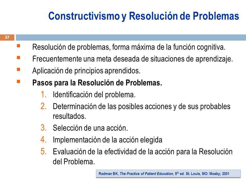 Constructivismo y Resolución de Problemas