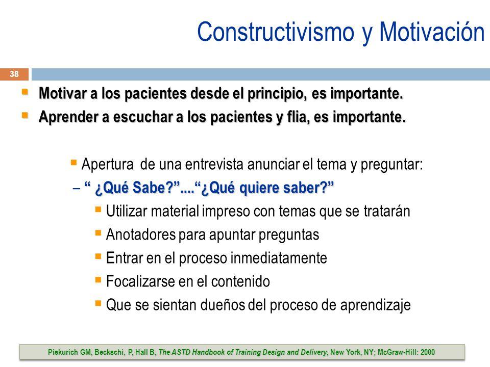 Constructivismo y Motivación