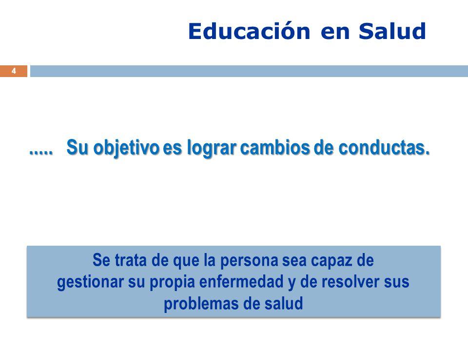 Educación en Salud ..... Su objetivo es lograr cambios de conductas.