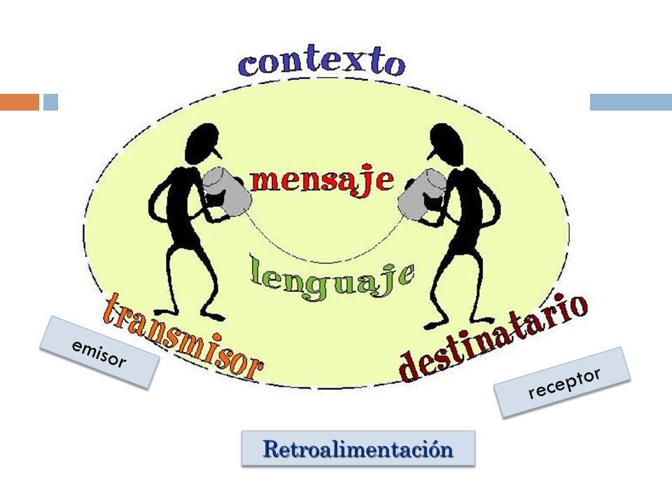 emisor receptor Retroalimentación