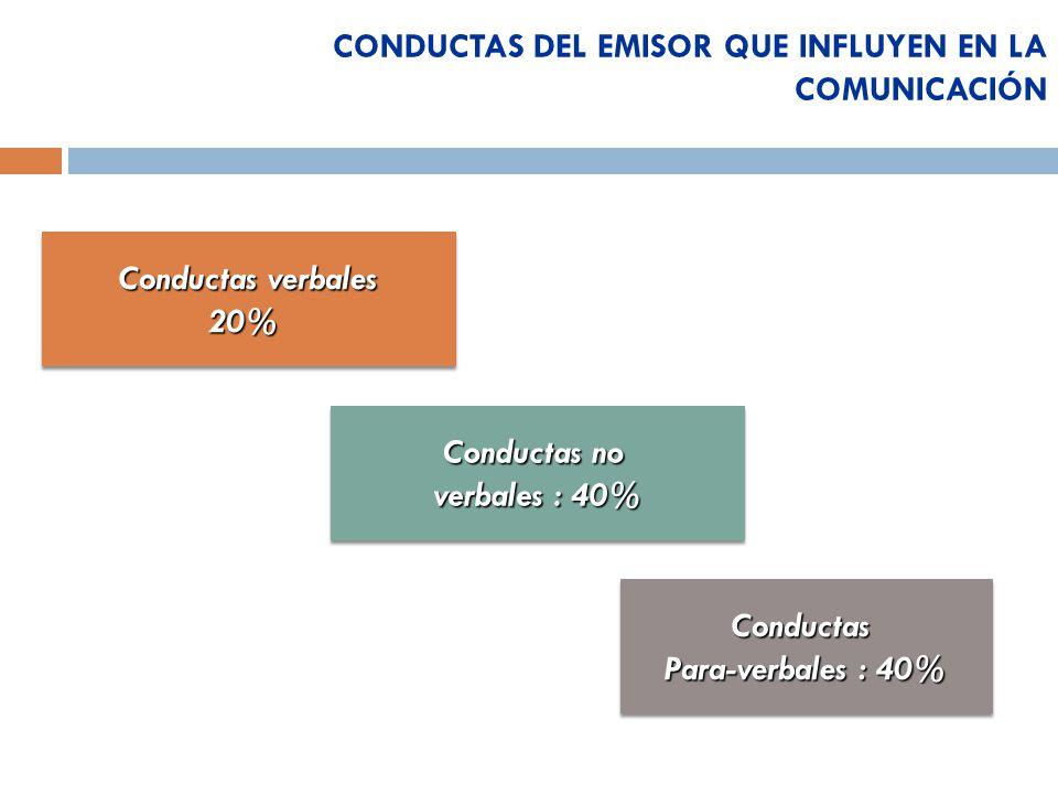 CONDUCTAS DEL EMISOR QUE INFLUYEN EN LA COMUNICACIÓN