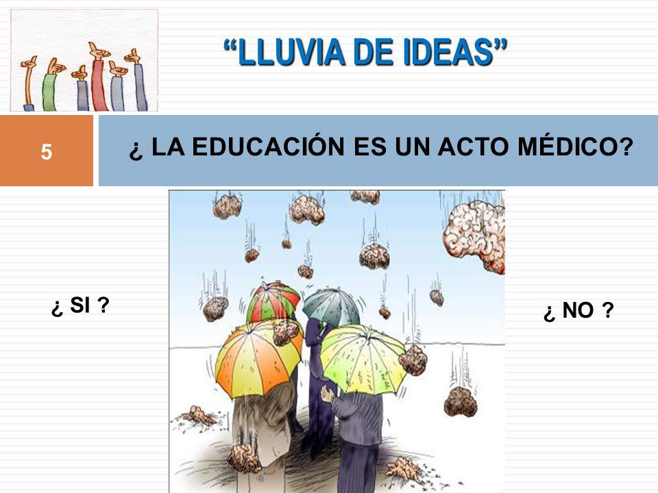 LLUVIA DE IDEAS ¿ LA EDUCACIÓN ES UN ACTO MÉDICO ¿ SI ¿ NO