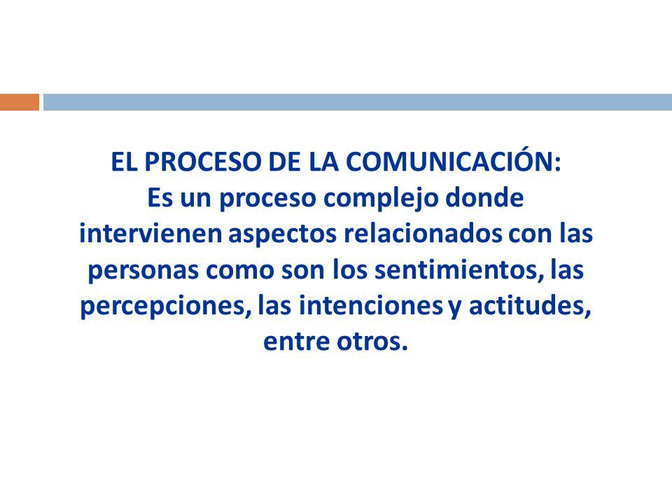 EL PROCESO DE LA COMUNICACIÓN: