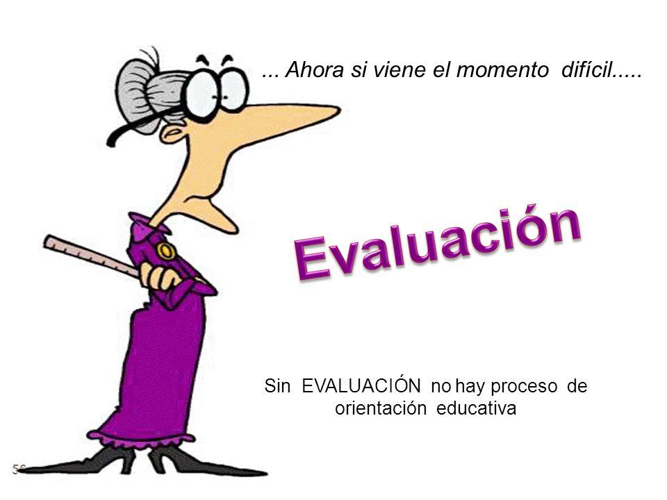 Sin EVALUACIÓN no hay proceso de orientación educativa