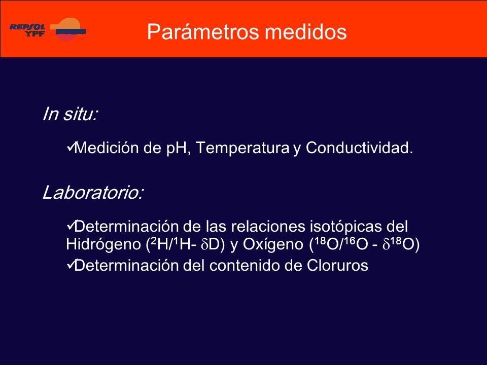 Parámetros medidos In situ: Laboratorio: